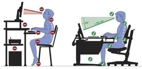 Posizione Corretta Ufficio.Assumere Una Postura Corretta In Ufficio E Molto Importante